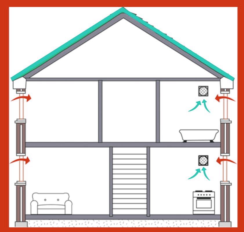 Схема вентиляции в частном доме с выходом в стену