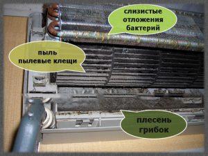 Скопление бактерий, пыли и плесени на внутреннем блоке кондиционера, техническое обслуживание кондиционера