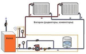 Система отопления в ресторане. Система отопления в кафе. Воздушная система отопления. Водяное отопление. Электрическое отопление