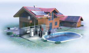 Система отопления в частном доме. Система отопления в доме. Отопление в частном доме. Схема отопления в частном доме. Водяной теплый пол