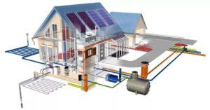 Монтаж и ремонт системы отопления в Самаре | Дикс-Самара