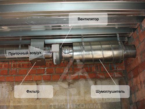 Монтаж, установка, приточная вентиляция в Самаре, вентиляция, проектирование